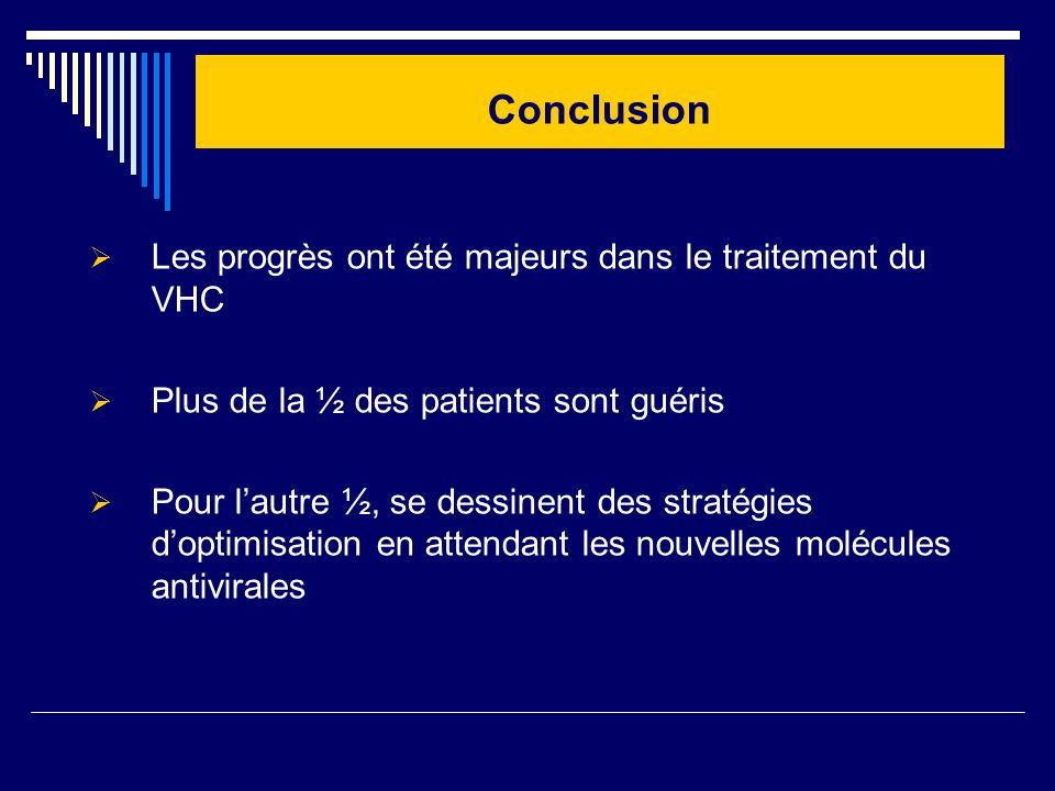 Conclusion Les progrès ont été majeurs dans le traitement du VHC