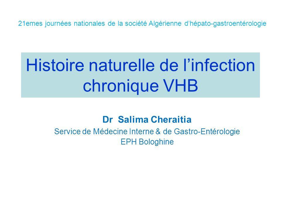 Histoire naturelle de l'infection chronique VHB