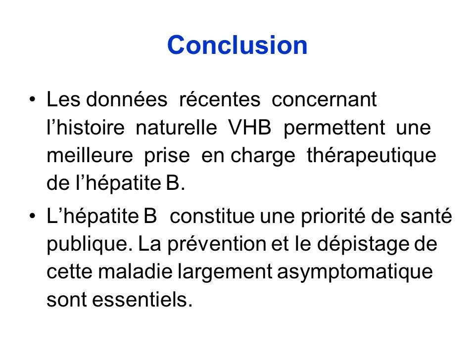 Conclusion Les données récentes concernant l'histoire naturelle VHB permettent une meilleure prise en charge thérapeutique de l'hépatite B.