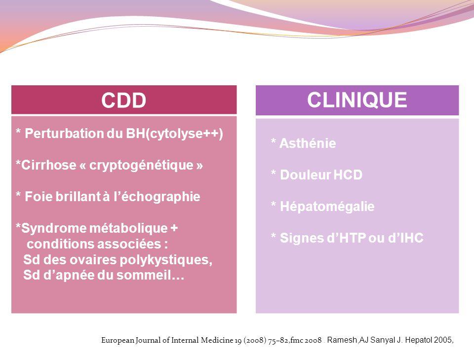 CDD CLINIQUE * Perturbation du BH(cytolyse++) * Asthénie