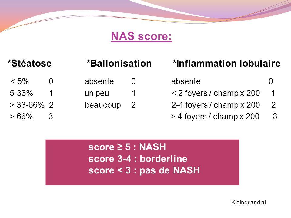 NAS score: *Stéatose *Ballonisation *Inflammation lobulaire