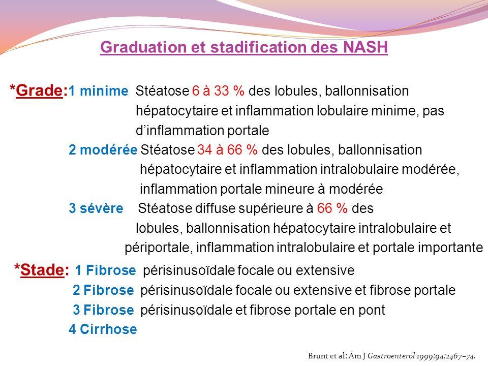 Graduation et stadification des NASH