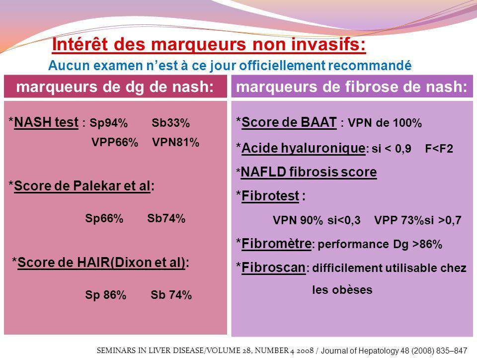 Intérêt des marqueurs non invasifs: Aucun examen n'est à ce jour officiellement recommandé