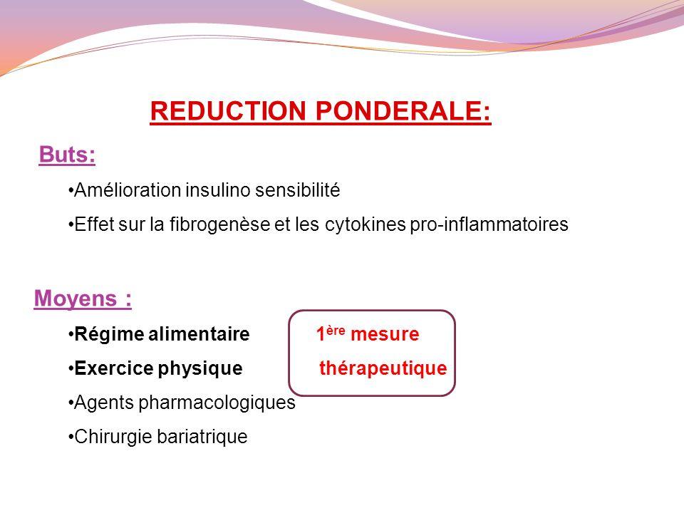 REDUCTION PONDERALE: Moyens : Buts: Amélioration insulino sensibilité