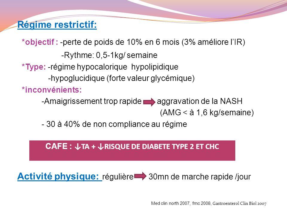 CAFE : ↓TA + ↓RISQUE DE DIABETE TYPE 2 ET CHC