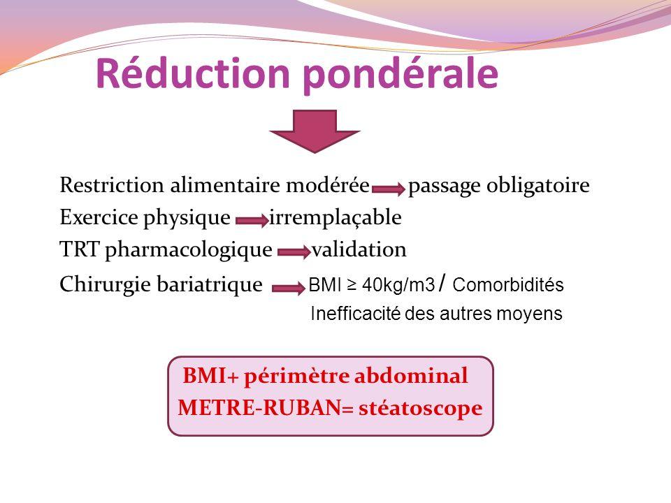Réduction pondérale Restriction alimentaire modérée passage obligatoire. Exercice physique irremplaçable.