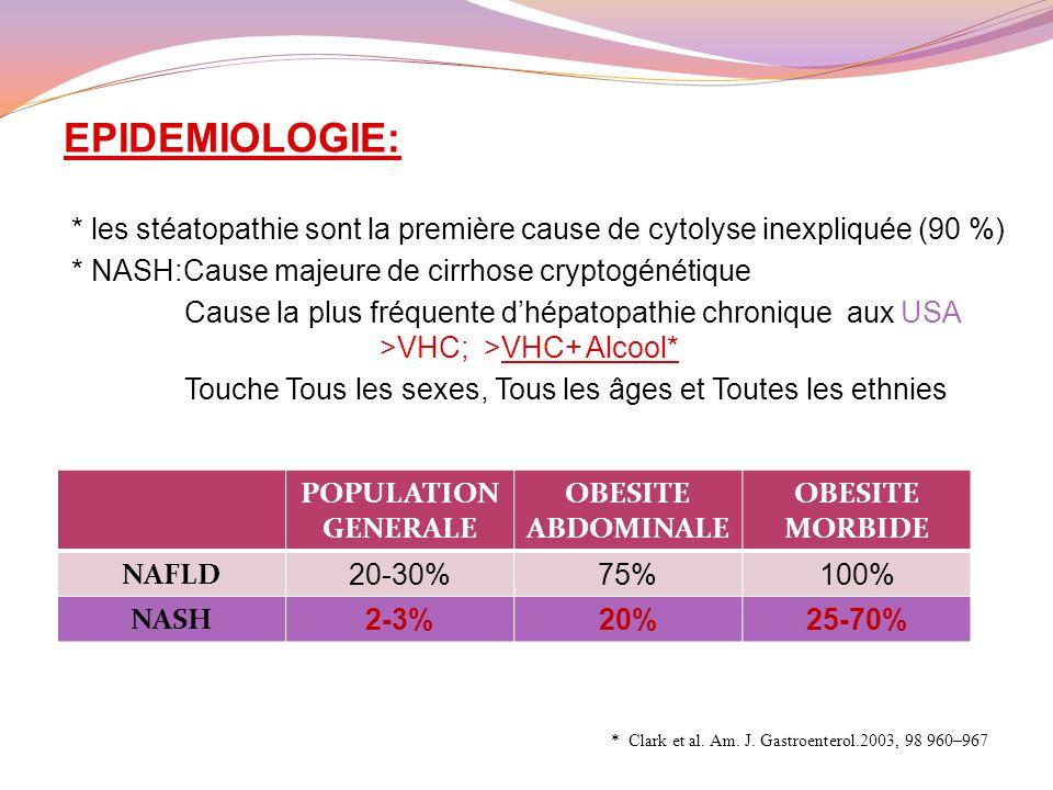 EPIDEMIOLOGIE: * les stéatopathie sont la première cause de cytolyse inexpliquée (90 %) * NASH:Cause majeure de cirrhose cryptogénétique.