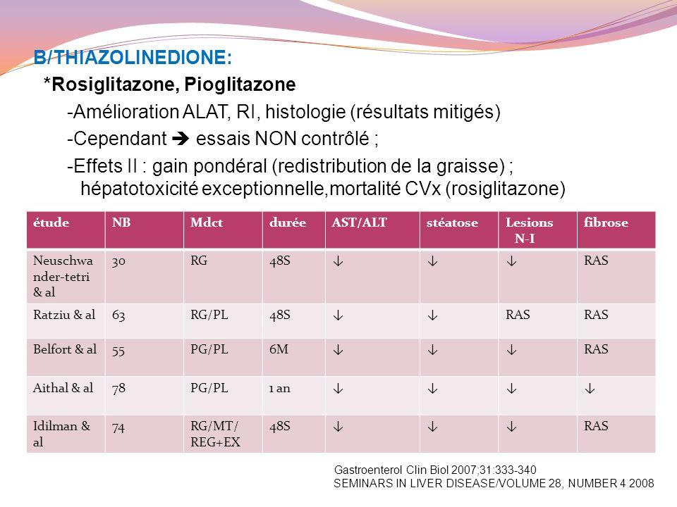 B/THIAZOLINEDIONE: *Rosiglitazone, Pioglitazone -Amélioration ALAT, RI, histologie (résultats mitigés) -Cependant  essais NON contrôlé ; -Effets II : gain pondéral (redistribution de la graisse) ; hépatotoxicité exceptionnelle,mortalité CVx (rosiglitazone)