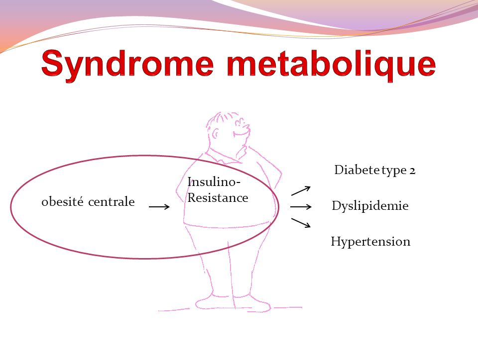 Syndrome metabolique Diabete type 2 Insulino- Resistance