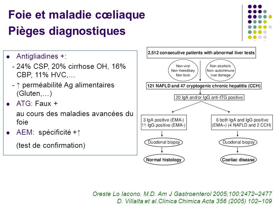 Foie et maladie cœliaque Pièges diagnostiques