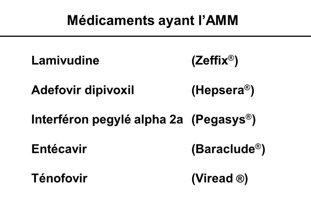 Médicaments ayant l'AMM