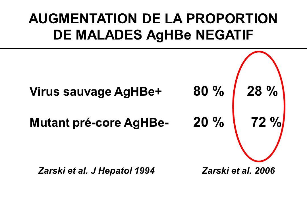 AUGMENTATION DE LA PROPORTION DE MALADES AgHBe NEGATIF