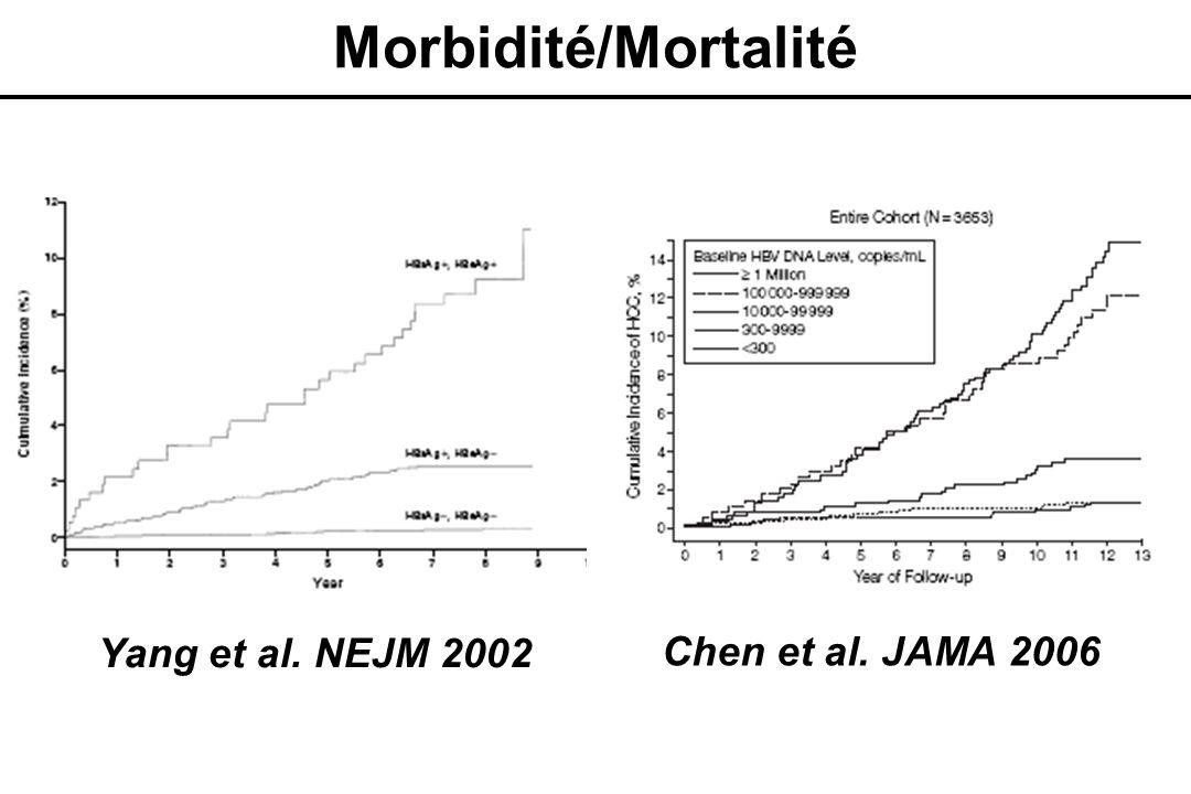 Morbidité/Mortalité Yang et al. NEJM 2002 Chen et al. JAMA 2006