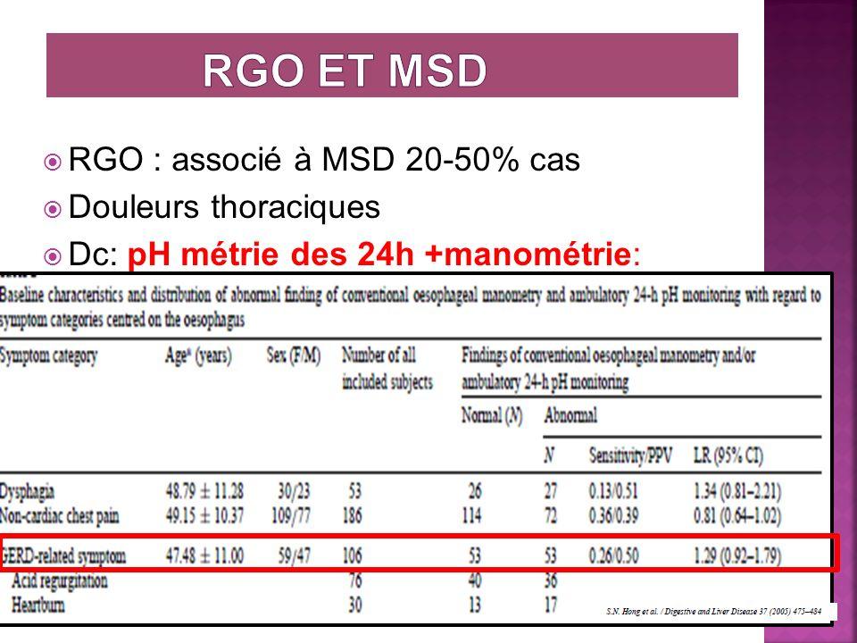 RGO ET MSD RGO : associé à MSD 20-50% cas Douleurs thoraciques