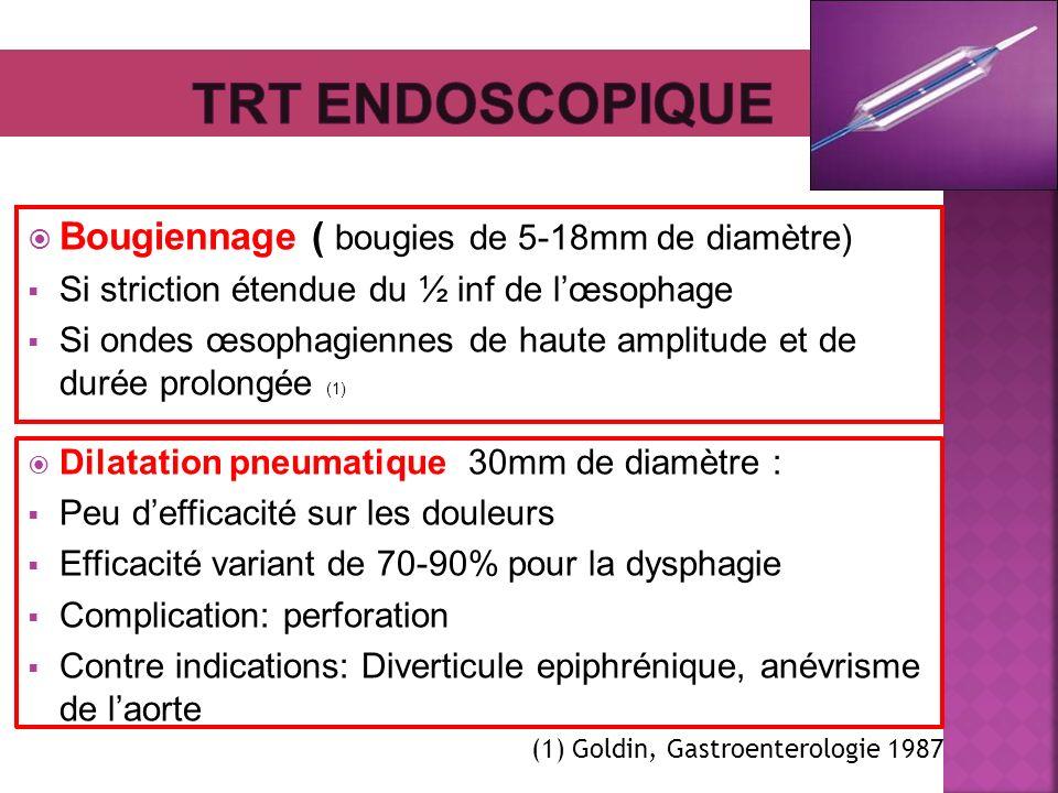 TRT endoscopique Bougiennage ( bougies de 5-18mm de diamètre)