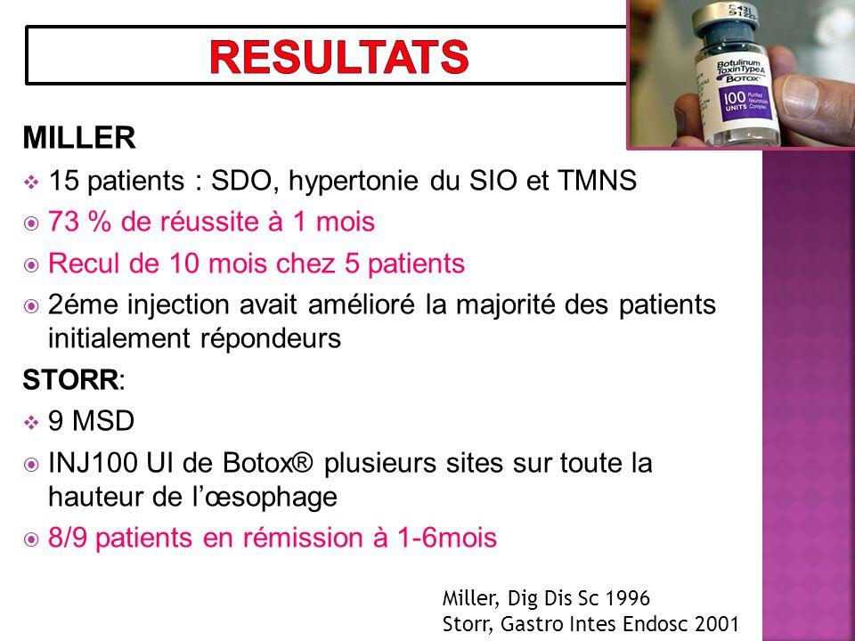 Resultats MILLER 15 patients : SDO, hypertonie du SIO et TMNS