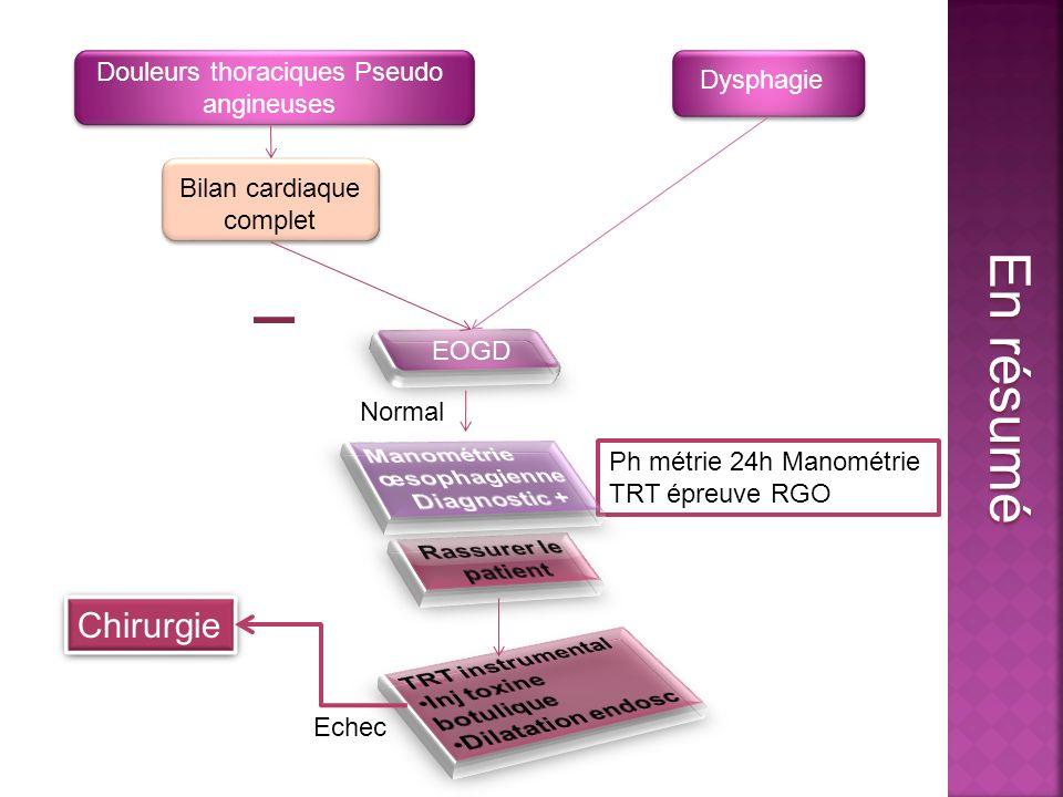 En résumé Chirurgie Manométrie œsophagienne Diagnostic +