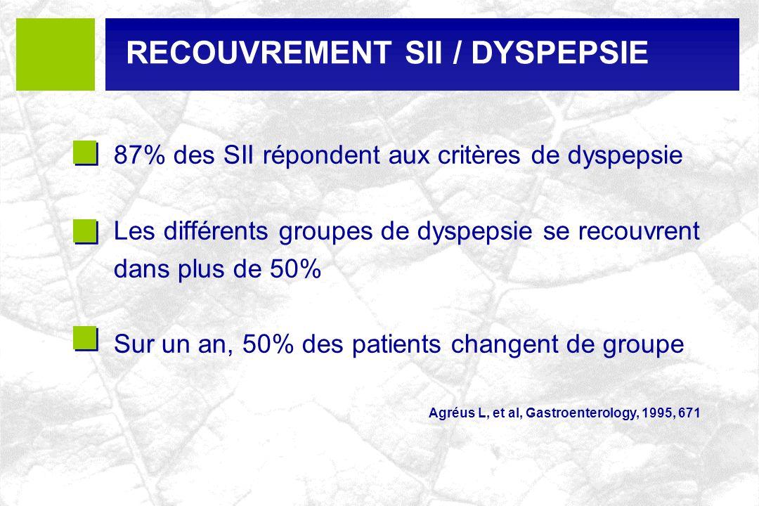 RECOUVREMENT SII / DYSPEPSIE