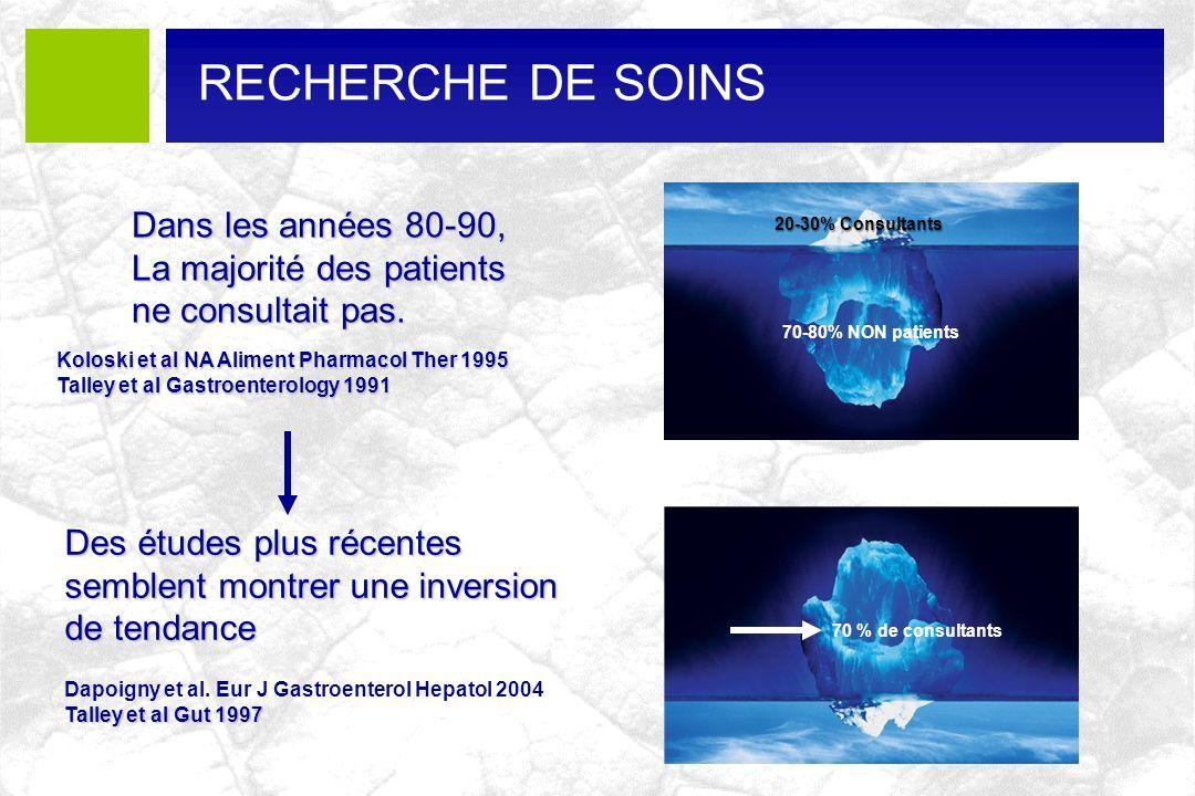 RECHERCHE DE SOINS Dans les années 80-90, La majorité des patients