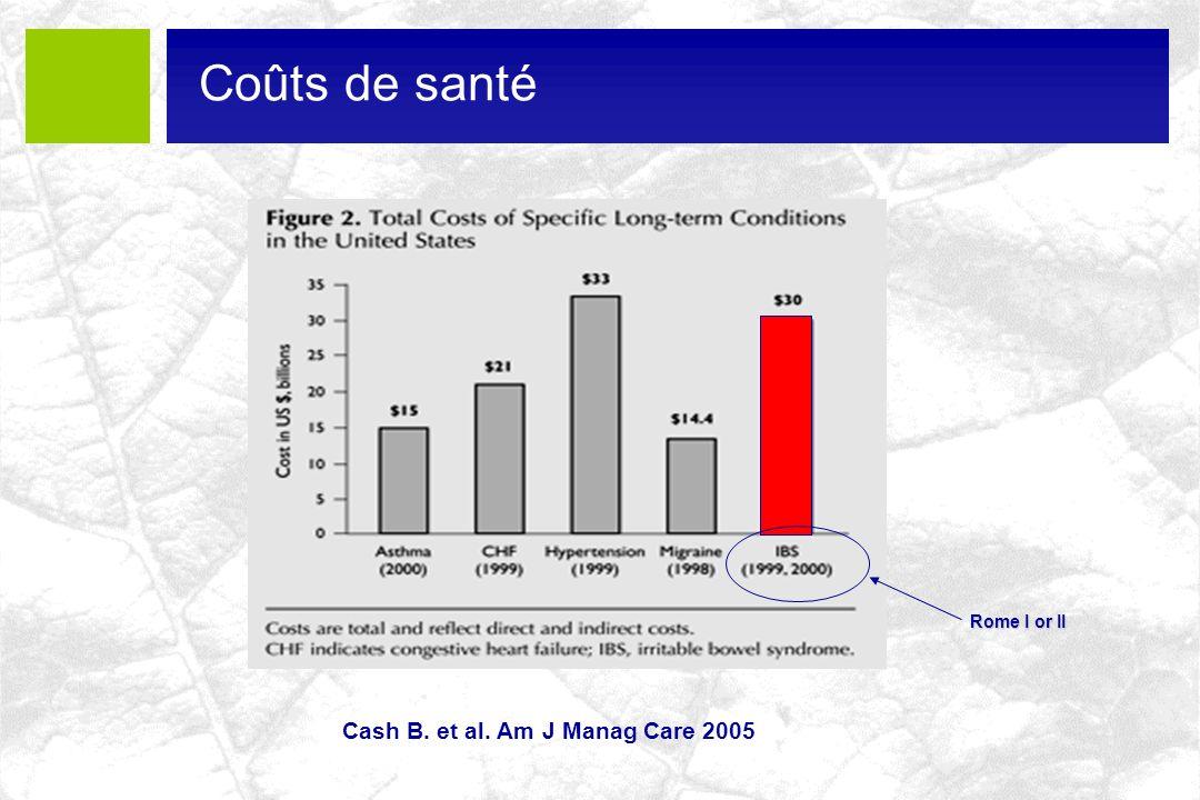 Coûts de santé Rome I or II Cash B. et al. Am J Manag Care 2005