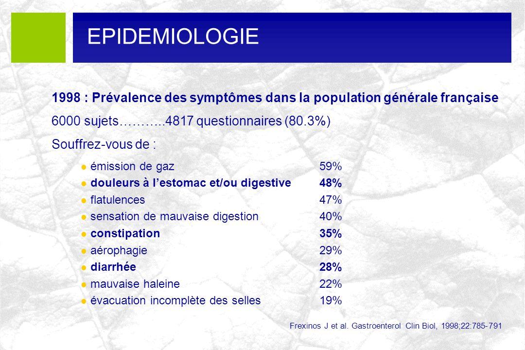 EPIDEMIOLOGIE1998 : Prévalence des symptômes dans la population générale française. 6000 sujets………..4817 questionnaires (80.3%)