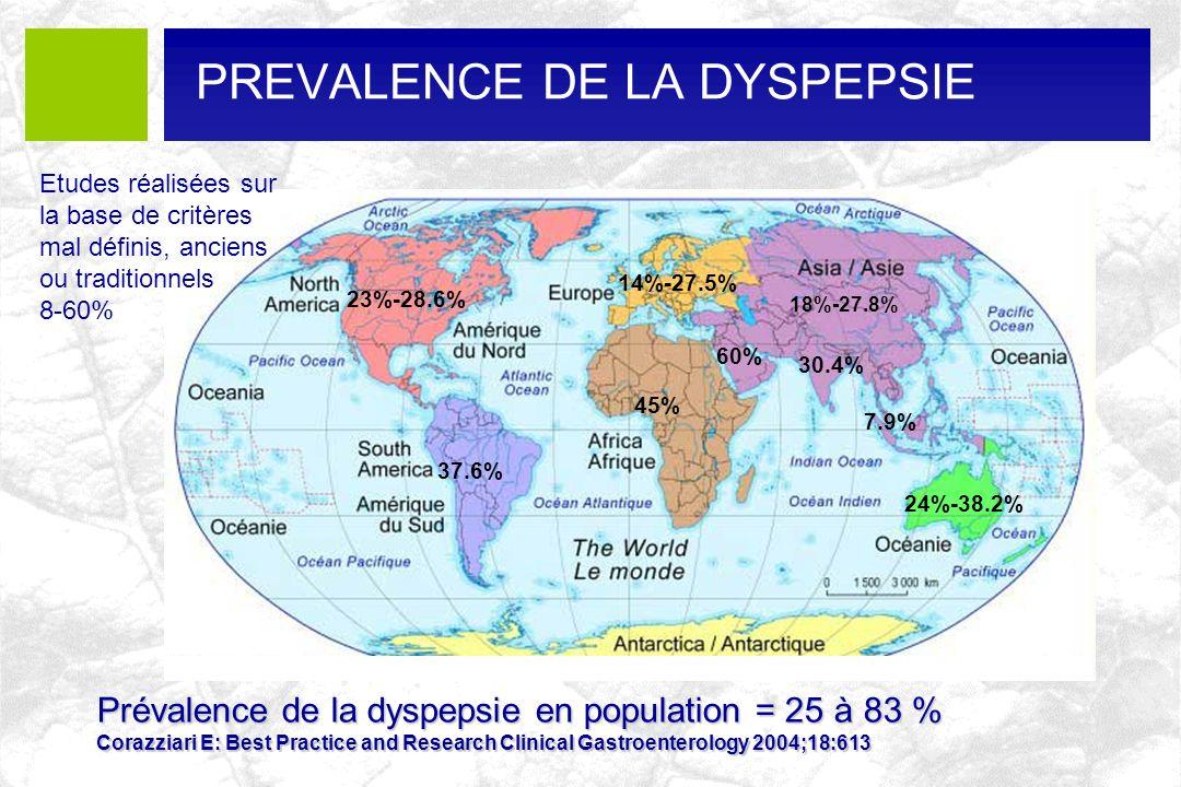PREVALENCE DE LA DYSPEPSIE