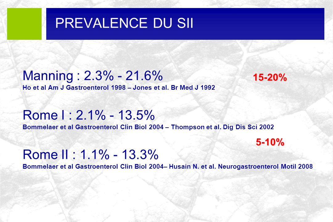 PREVALENCE DU SII Manning : 2.3% - 21.6% Rome I : 2.1% - 13.5%