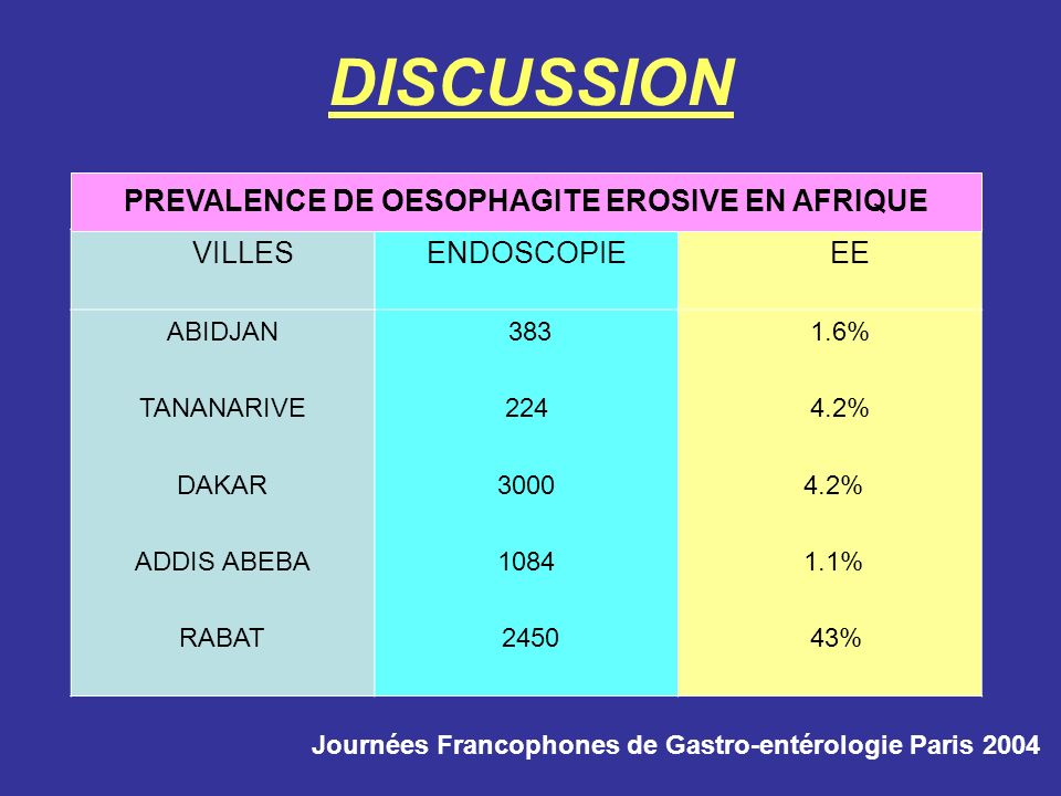 DISCUSSION PREVALENCE DE OESOPHAGITE EROSIVE EN AFRIQUE VILLES