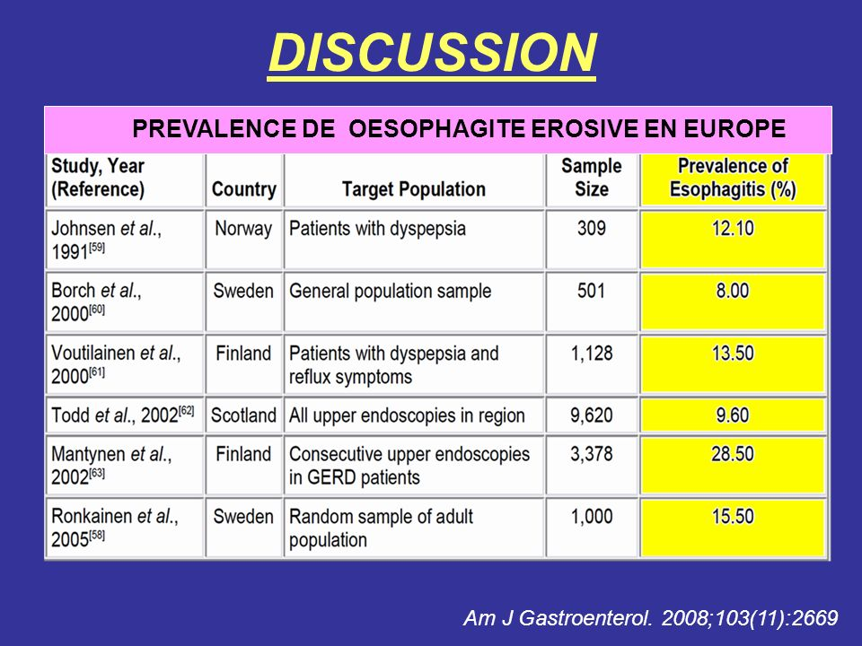 DISCUSSION PREVALENCE DE OESOPHAGITE EROSIVE EN EUROPE