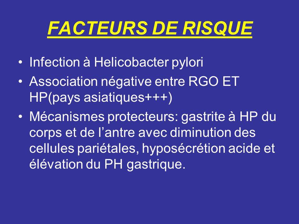FACTEURS DE RISQUE Infection à Helicobacter pylori