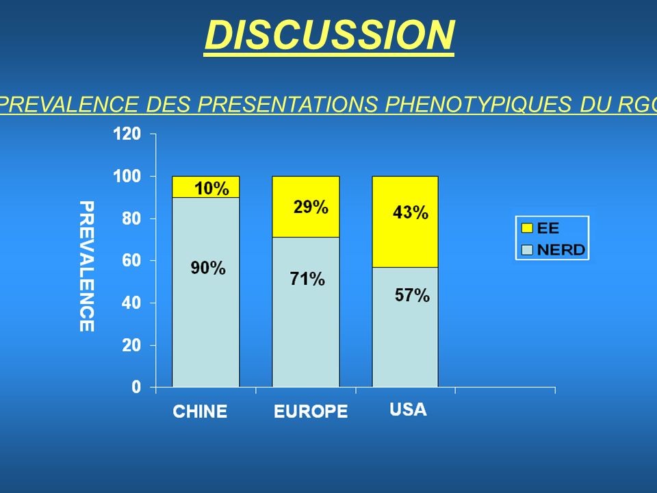 DISCUSSION PREVALENCE DES PRESENTATIONS PHENOTYPIQUES DU RGO