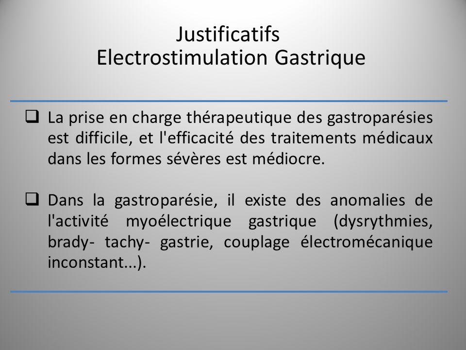 Electrostimulation Gastrique
