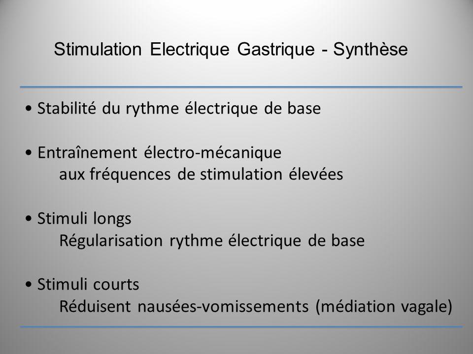 Stimulation Electrique Gastrique - Synthèse