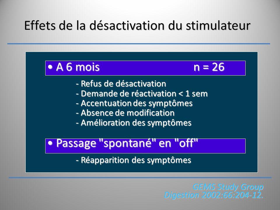 Effets de la désactivation du stimulateur
