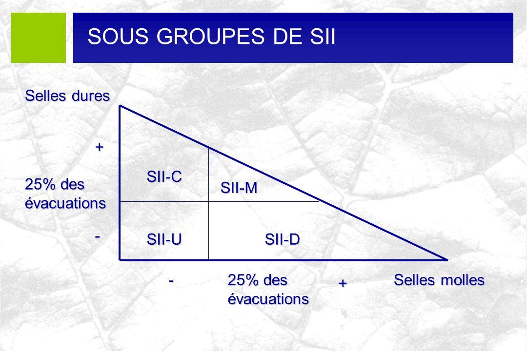 SOUS GROUPES DE SII Selles dures + SII-C 25% des évacuations SII-M -