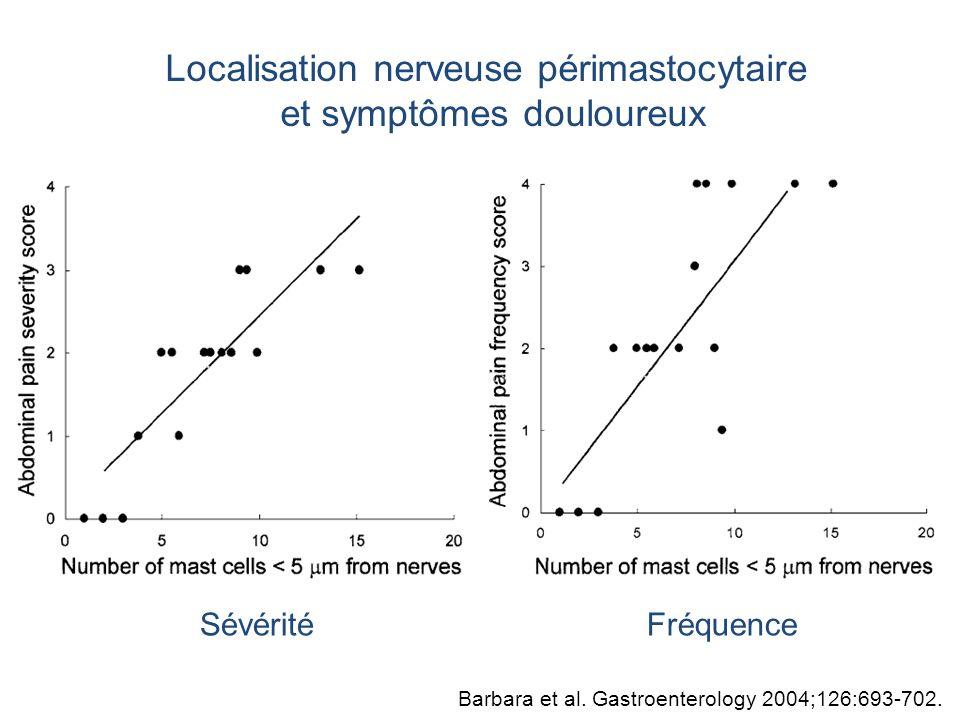 Localisation nerveuse périmastocytaire et symptômes douloureux