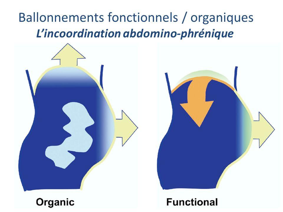 L'incoordination abdomino-phrénique