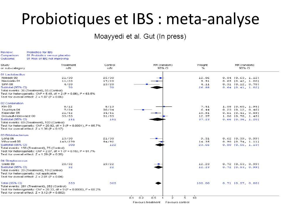 Probiotiques et IBS : meta-analyse