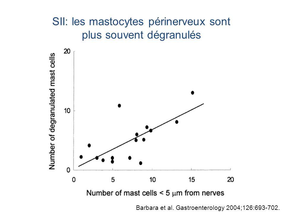 SII: les mastocytes périnerveux sont plus souvent dégranulés