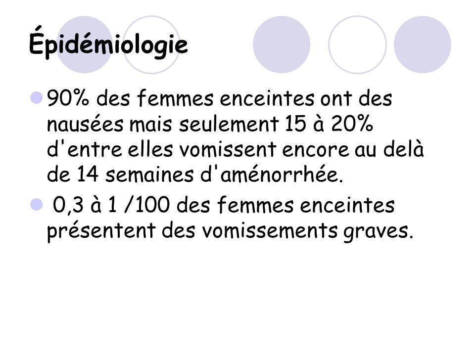 Épidémiologie 90% des femmes enceintes ont des nausées mais seulement 15 à 20% d entre elles vomissent encore au delà de 14 semaines d aménorrhée.