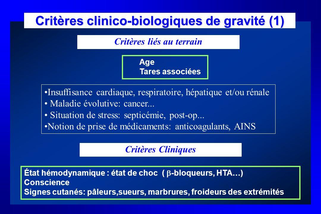 Critères clinico-biologiques de gravité (1)