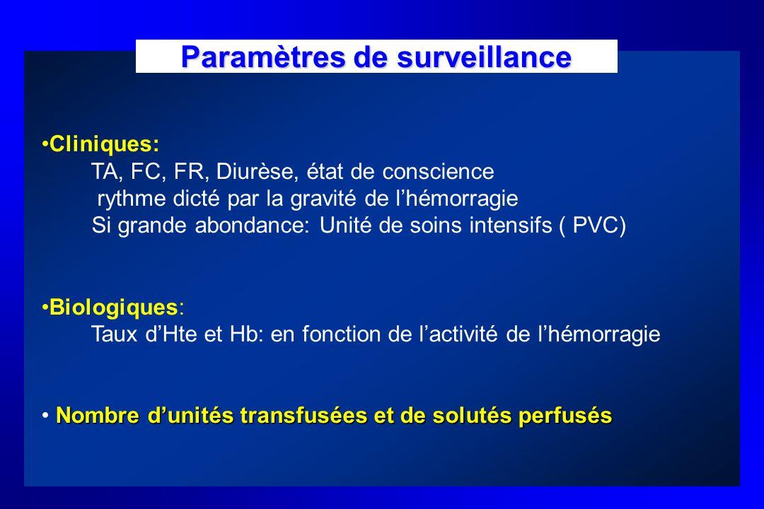 Paramètres de surveillance