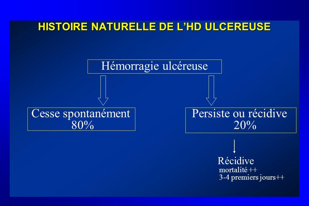 HISTOIRE NATURELLE DE L'HD ULCEREUSE