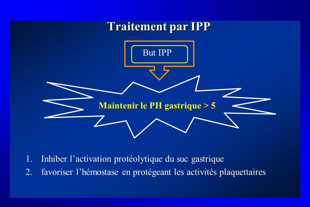 Maintenir le PH gastrique > 5