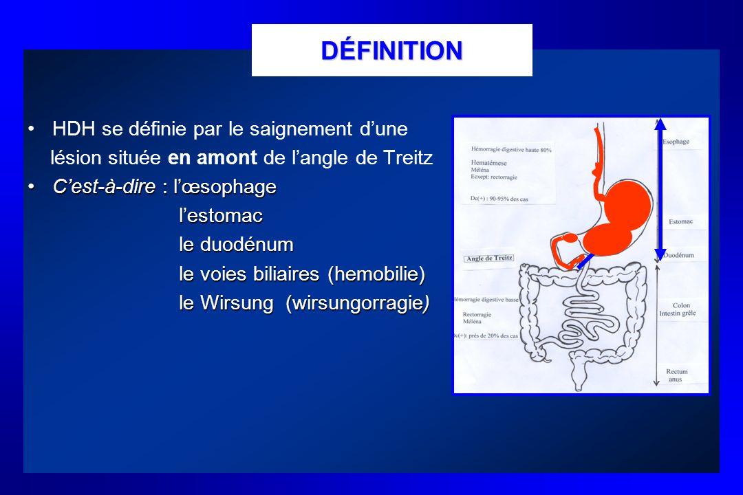 DÉFINITION HDH se définie par le saignement d'une