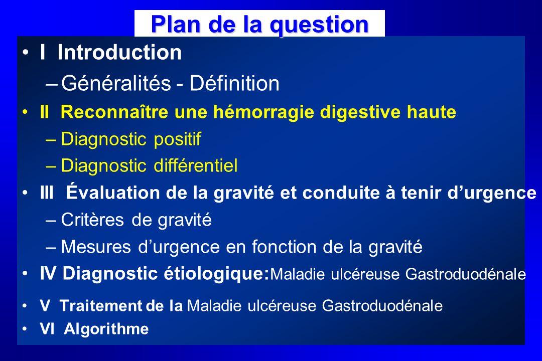 Plan de la question I Introduction Généralités - Définition