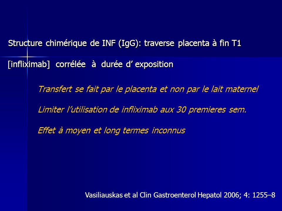 Limiter l'utilisation de infliximab aux 30 premieres sem.