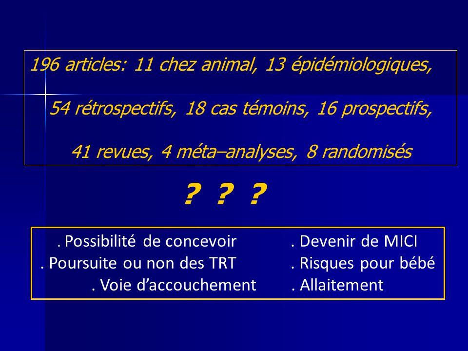 196 articles: 11 chez animal, 13 épidémiologiques,