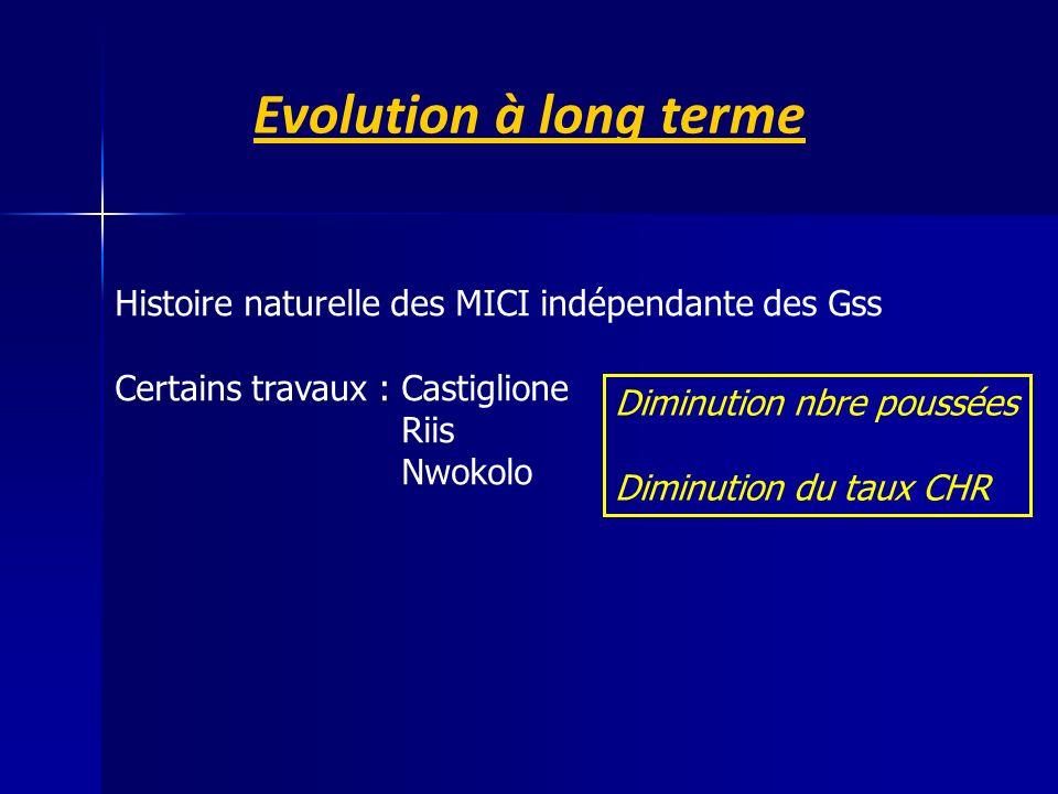 Evolution à long terme Histoire naturelle des MICI indépendante des Gss. Certains travaux : Castiglione.