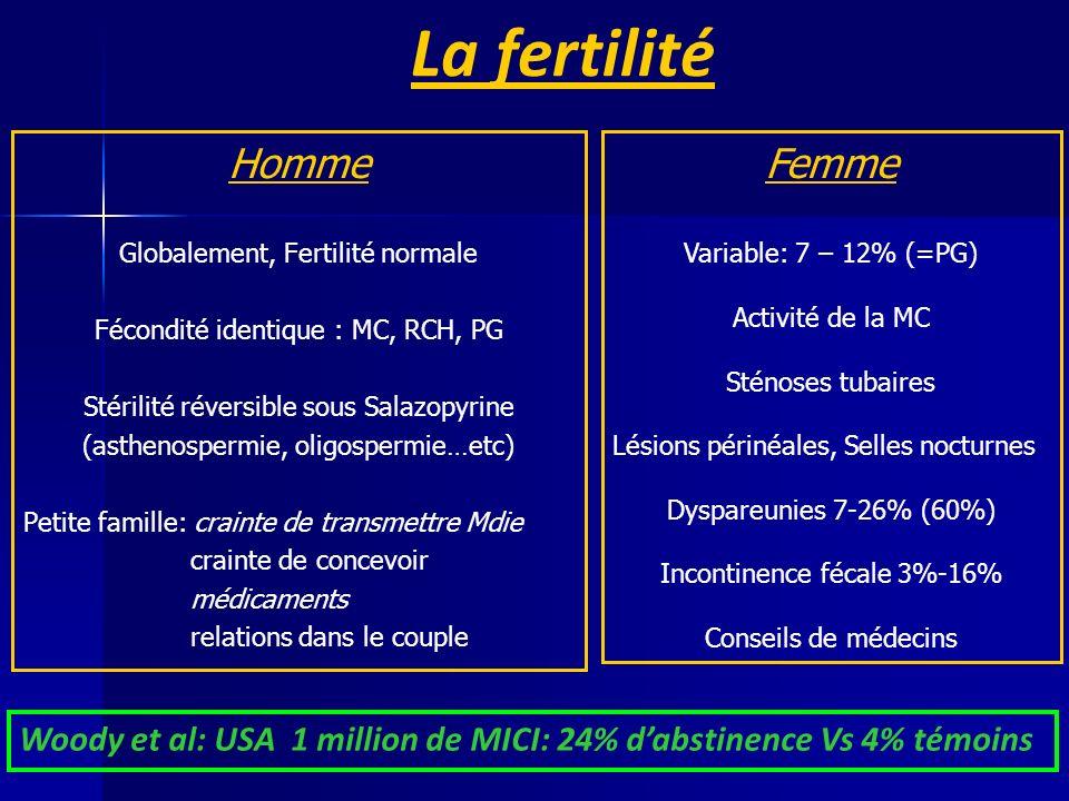La fertilité Homme Femme